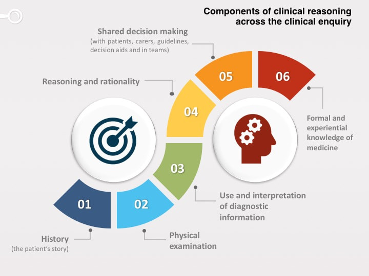 Course Clinical Reasoning